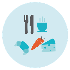 Lebensmittel, Detailhandel, Gastronomie