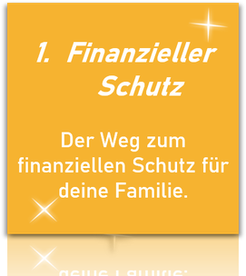 Der Weg zum finanziellen Schutz für deine Familie.