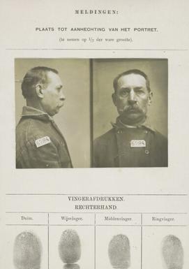 Signalementkaart Veenhuizen opname 01-10-1898