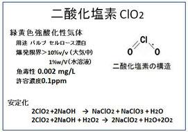二酸化塩素と安定化二酸化塩素