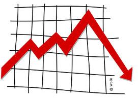 Symbolbild Fallender Aktienkurs