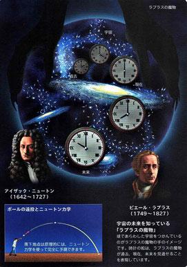 ボーアの遠投とニュートン力学