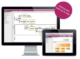Le logiciel processus Signavio permet des modelisations de processus par flugrammes - logigrammes, avec le standard BPMN 2.0