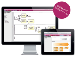 Le logiciel processus Signavio permet des modélisations de processus métier par flugrammes - logigrammes, avec le standard BPMN 2.0