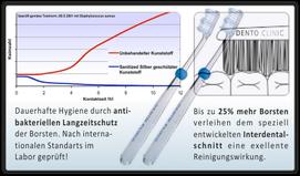 Dauerhafte Hygiene durch antibakteriellen Langzeitschutz