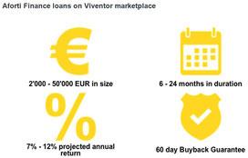 freaky finance, Presto, Viventor, P2P-Kredite