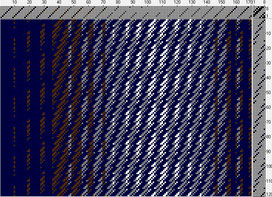 1/1/4/2 twill with steeper angle