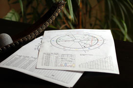 schriftliche Horoskope