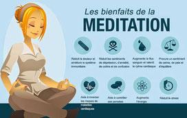 bienfaits meditation pleine conscience
