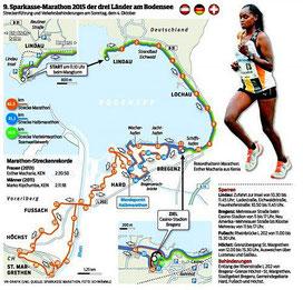 9. Sparkasse 3-Länder-Marathon am Bodensee