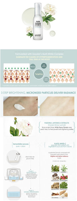 Double Intense Brightening Serum All you need to know