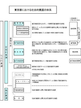 Image: 東京都福祉保健局