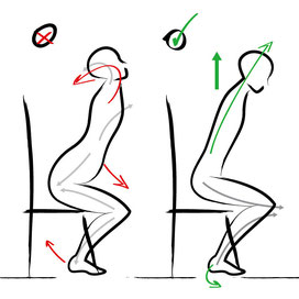 How you direct yourself in everyday activities effects your posture.