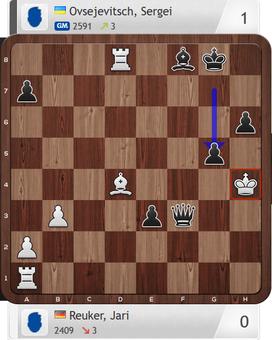 Lüneburger Schachfestival 2019: Reuker-Ovsejevitsch