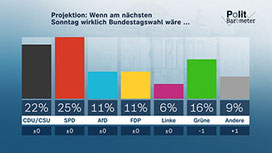 Bild: ZDF