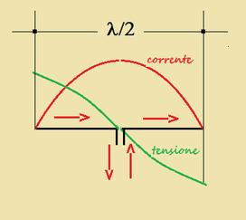 fig.1b