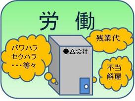 弁護士による労働事件の相談|相模原、相模大野、町田で弁護士をお探しなら当弁護士事務所へ