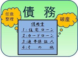 弁護士による債務整理の相談|相模原、相模大野、町田で弁護士をお探しなら当弁護士事務所へ