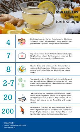 6 spannende Fakten zur Erkältungszeit von Nasmer.