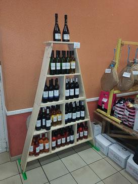 La pyramide des vins