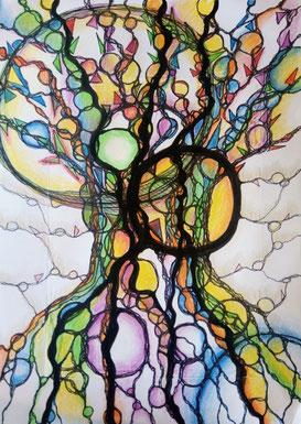 Neurobaum, Neurokompass, Neurographik und TalentKompass