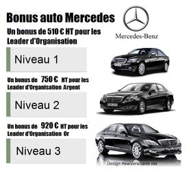 Saviez-vous que plus de 7 500 voitures LR Renault, Mercedes ou Porsche roulent actuellement sur les routes du monde entier? Etes-vous parmi les conducteurs?
