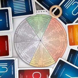 Körbler Symbolkarten und Tensor