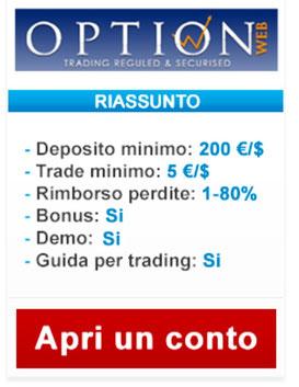 Optionweb opzioni gratis demo