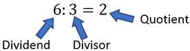 Die Bezeichnungen der einzelnen Teile bei einer Division