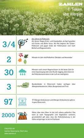 6 spannende Fakten zur Allergiezeit von Nasmer.