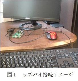 ラズパイと周辺機器、マウス・キーボードはUSBでモニタはHDMIで接続。