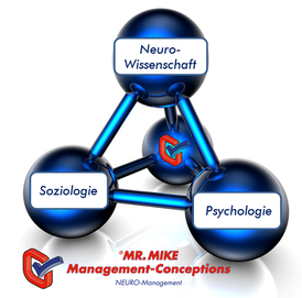 Neuromanagement,Tetraeder,Prinzip,Neuro,Wissenschaft,Psychologie,Soziologie,