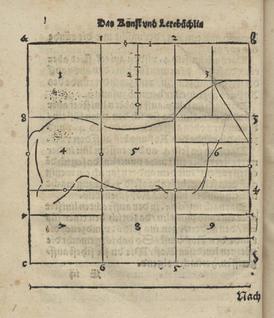 """(16) Das Kunst und Lere Büchlin / Sebalden Behems. Malen und Reissen zu lernen / Nach rechter Proportion / Maß und außteylung des Zirkels. ..."""", Francoforte s. M., 1552, SLUB Dresda, Art. plast. 776, fol. E3v"""