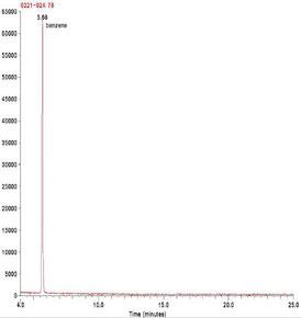 Signal chromatographique de l'ion m/z=78 caractéristique du benzène.