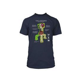 Minecraft Creeper Anatomy Tee マインクラフトクリーパーアナトミーTシャツ