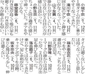 若松ボート予想欄(コメント) 新聞の見方/スポーツ報知西部本社版