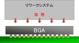 BGA実装 リワークシステム