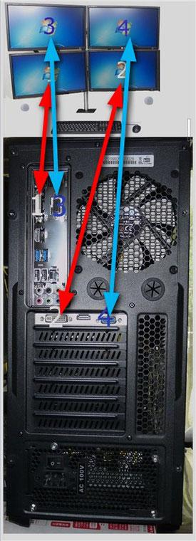 4画面デイトレパソコンとモニターの接続方法