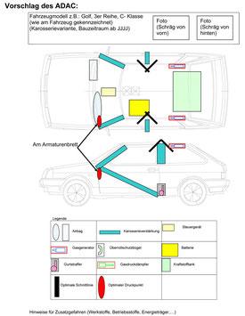 ORF Beitrag Rettungskarte