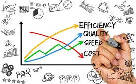 Wir halten Kosten, Termine und die geforderte Qualität ein.