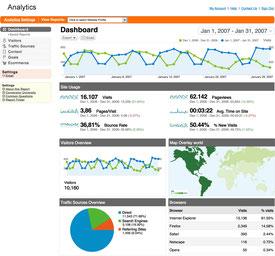 Statistiche Web Pavia e Alessandria