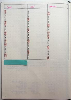 Monatsübersicht in meinem Bullet Journal: drei Spalten bzw. Monate auf einer Seite