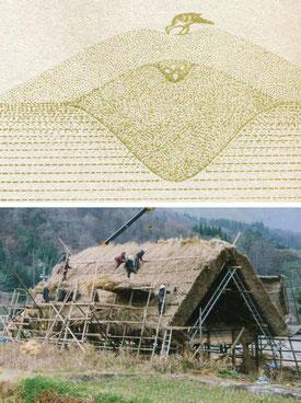ツカツクリの巣 と 白川郷合掌民家(屋根葺き)