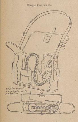 Le masque dans son sac, manuel technique de 1940
