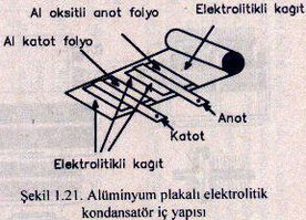 elektrolitik kondansatör