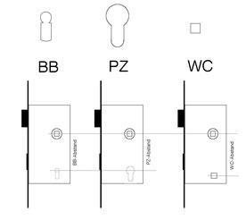Schlüssellochungen & Entfernungen