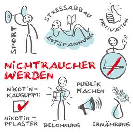 Nichtraucher durch Hypnose werden. Köln München.