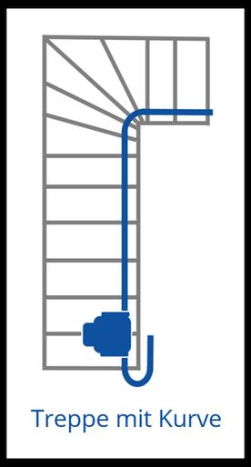 Außentreppe mit Kurve