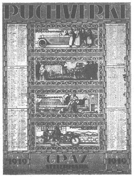 Quelle: Österr. Nationalbibliothek, Allgemeine Automobil-Zeitung, 19. Januar 1919.