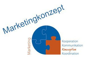 Marketingkonzept der Marketingberaterin Susanne Burzel